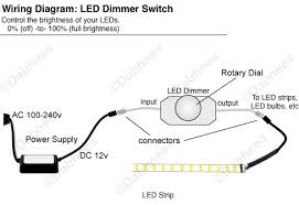 led strip led tape inline dimmer switch