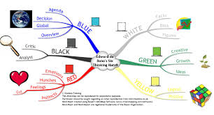 Blank Mind Map by Mind Maps For Marketing Professionals Mind Mapping