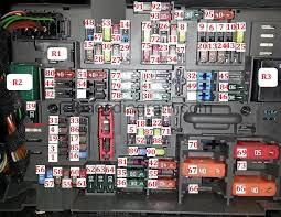 bmw 325i 2006 fuse box diagram bmw wiring diagrams for diy car