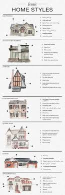 types of houses styles infographic how to identify the different styles of home