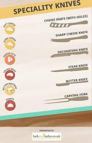 kitchen knives guide kitchen knives guide 1046
