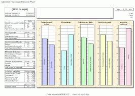 wppsi iv report template wppsi iv report template 28 images 28 wppsi iii sle report