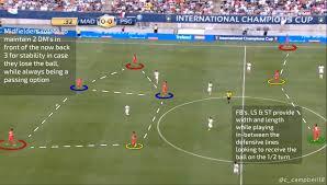 unai emery u0027s psg revolution analysis and discussion of coaching