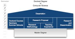 Thesis Writing Help  Dissertation Tips  Research Proposal Guide at     Home