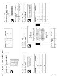 nissan rogue service manual cvt control system wiring diagram