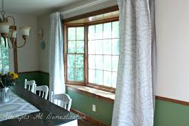 Window Treatments For Dining Rooms Decorating Ideas Dining Room With Curtains Room Drapery Panels