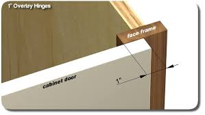 full overlay cabinet hinges overlay cabinet door hinges