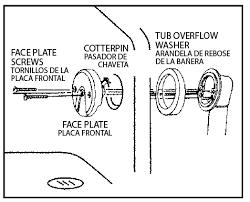 Bathtub Installation Guide Pp826 3 Tub Overflow Washer Beveled Installation Instructions