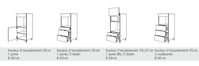 hauteur colonne cuisine hauteur colonne cuisine colonnes pour fours et microondes hauteur