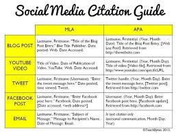 how to cite a table in mla how to cite a tweet and other social media in a medical journal