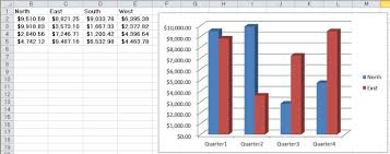 creating pivottable reports and charts with vba in excel 2010