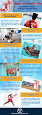 top 25 best lifeguard certification ideas on pinterest girls