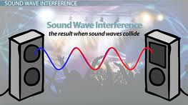 what is sound definition and factors affecting the speed of