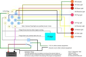 standard flat 7 pin trailer wiring diagram wiring diagram and