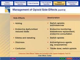 advances in opioid analgesia maximizing benefit while minimizing risk
