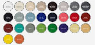 milk paint colors for kitchen cabinets general finishes milk paint review homeluf