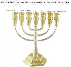 simple menorah the exceptional society juda