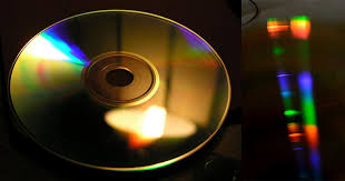Color Spectrum You Can Use A Cd To View The Color Spectrum Of Your Light Sources