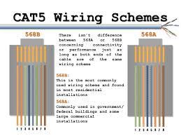 cat 5 wiring diagram crossover cable diagram u2013 readingrat net