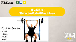 one set of the incline barbell bench press youtube