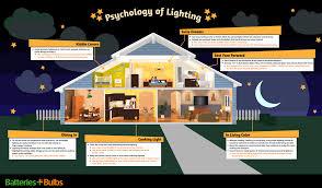 Best Light Bulbs For Bedroom Best Light Bulbs For Bedroom Viewzzee Info Viewzzee Info