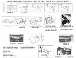 1995 ezgo wiring schematic wiring diagrams