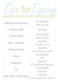 how much is a destination wedding 17 best wedding planning resources images on