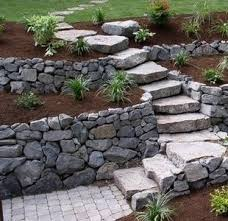 Average Cost Of Landscaping A Backyard Best 25 Retaining Wall Cost Ideas On Pinterest Retaining Wall