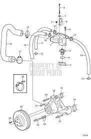 volvo penta 4 3gl diagram wiring diagram simonand