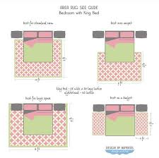 Bed Placement In Bedroom Interesting Bedroom Rug Placement For Home Remodeling Ideas With