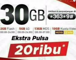 cek kuota telkomsel 30gb pembagian dan cara cek kuota 30gb telkomsel inetgratis net