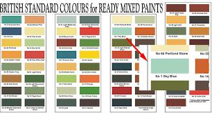 100 color code engine paint vw golf mk4 tdi diesels advice