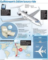 gulfstream g650 floor plan info graphics rudi louw