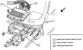 ford f150 ecm repair guides electronic engine controls engine module