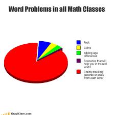 Meme Math Problem - word problems in math classes pie charts math fail