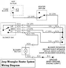 1998 jeep wrangler wiring diagram jeep tj wiring harness diagram 1998 jeep wrangler wiring diagram