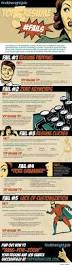 resume career builder resume writing industry free resume example and writing download avoid these top 5 resume fails infographic the savvy intern by youtern
