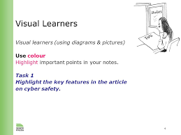 learning styles 2 what you need to do read the article on cyber