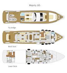 majesty 105 jonacor marine