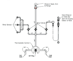 moen kitchen faucet problems moen faucet repair davidarner com
