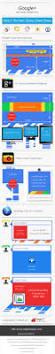 45 best google plus infographics images on pinterest social