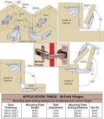 Kitchen Cabinet Corner Hinges Woodworker Com Salice C2rya99 Bifold Door Hinges