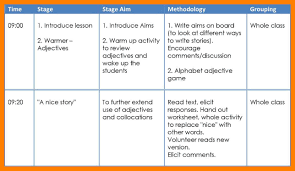 lesson plan template for word attendance certificates free templates