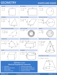 geometry sheet free printable plus the page explains the