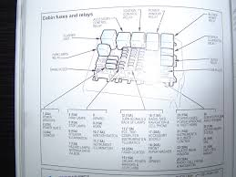 au falcon fuse box diagram au wiring diagrams collection