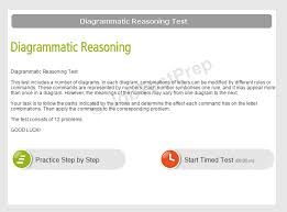 diagrammatic reasoning tests online practice solutions