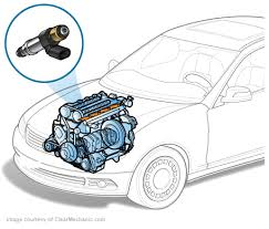 honda accord fuel injector replacement cost estimate