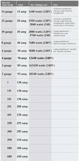 wiring a house wire size u2013 readingrat net