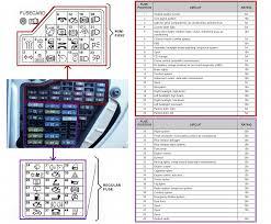 2009 vw cc fuse box diagram 2012 passat fuse box diagram u2022 sewacar co
