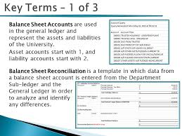 Balance Sheet Reconciliation Template 1 Definition Of A Reconciliation 2 Importance Of A